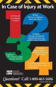 Wsib Form 82 1234 In Case Of Injury At Work Poster